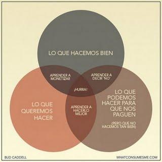 decaedro_spanish